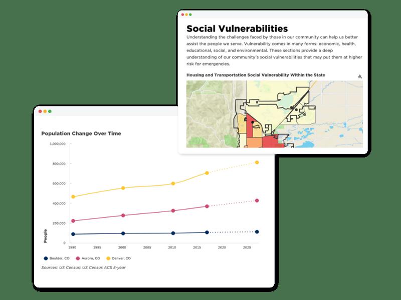 NFPA Community Profile